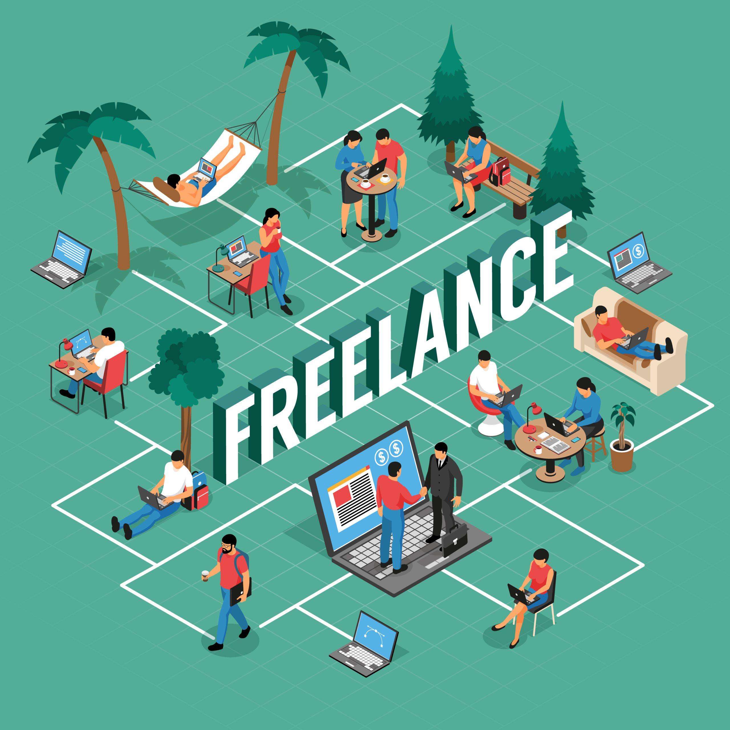 Jenfi-Lợi ích và bất lợi của doanh nghiệp SMEs khi thuê freelancers