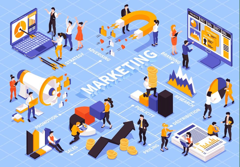 Định nghĩa về Digital Marketing
